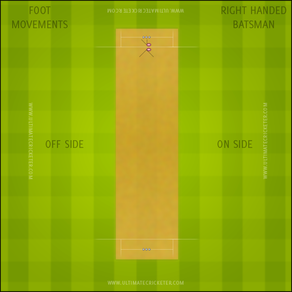 Ultimate-Cricketer-Foot-Movement