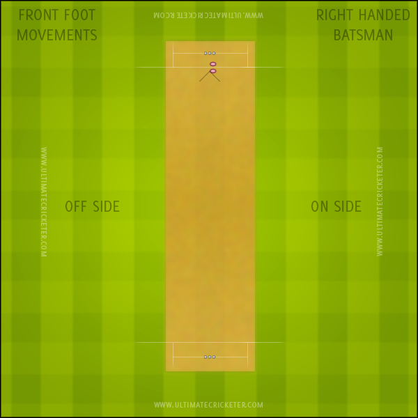 Ultimate-Cricketer-Front-Foot-V